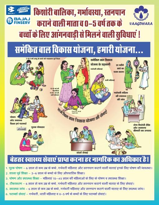 किशोरी बालिका, गर्भावस्था, स्तनपान कराने वाली माता व 0-5 वर्ष तक के बच्चो के लिए आंगनवाडी से मिलने वाली सुविधाए